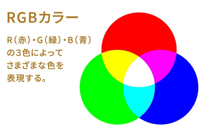 デジタル画像 RGBカラー