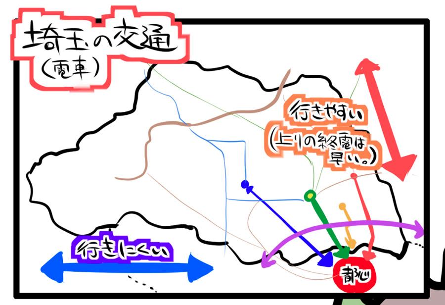 埼玉県は横移動がしずらい