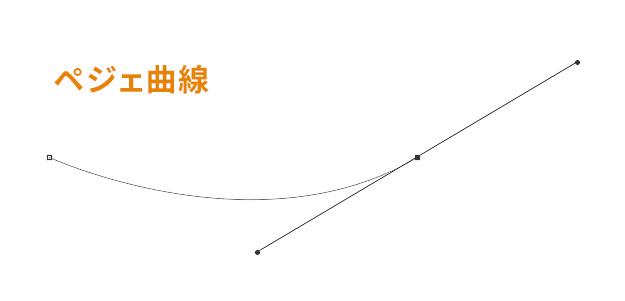 ペジェ曲線