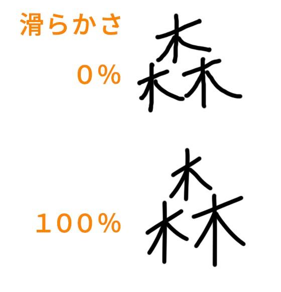 ブラシ 滑らかさの比較